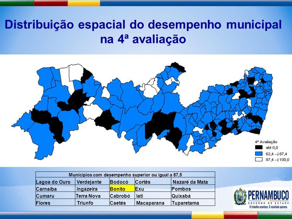 Distribuição espacial do desempenho municipal na 4ª avaliação