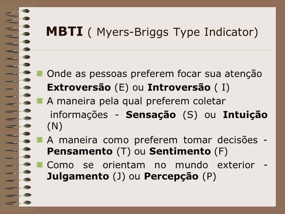 MBTI ( Myers-Briggs Type Indicator)