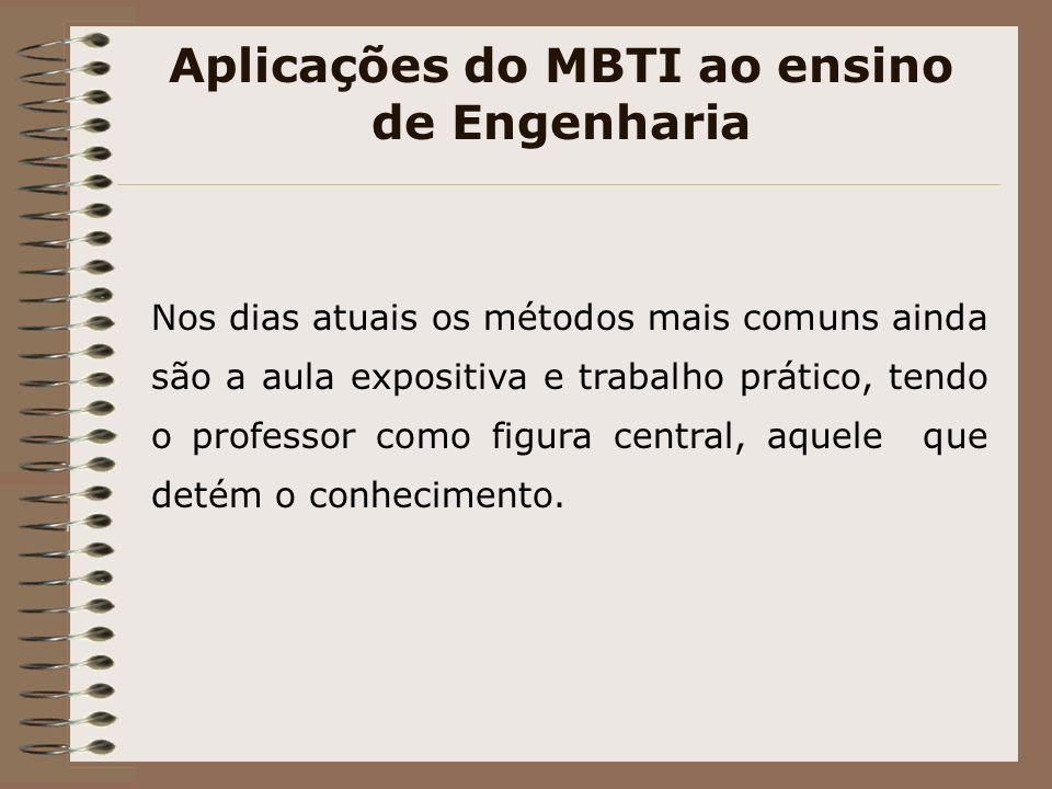 Aplicações do MBTI ao ensino de Engenharia