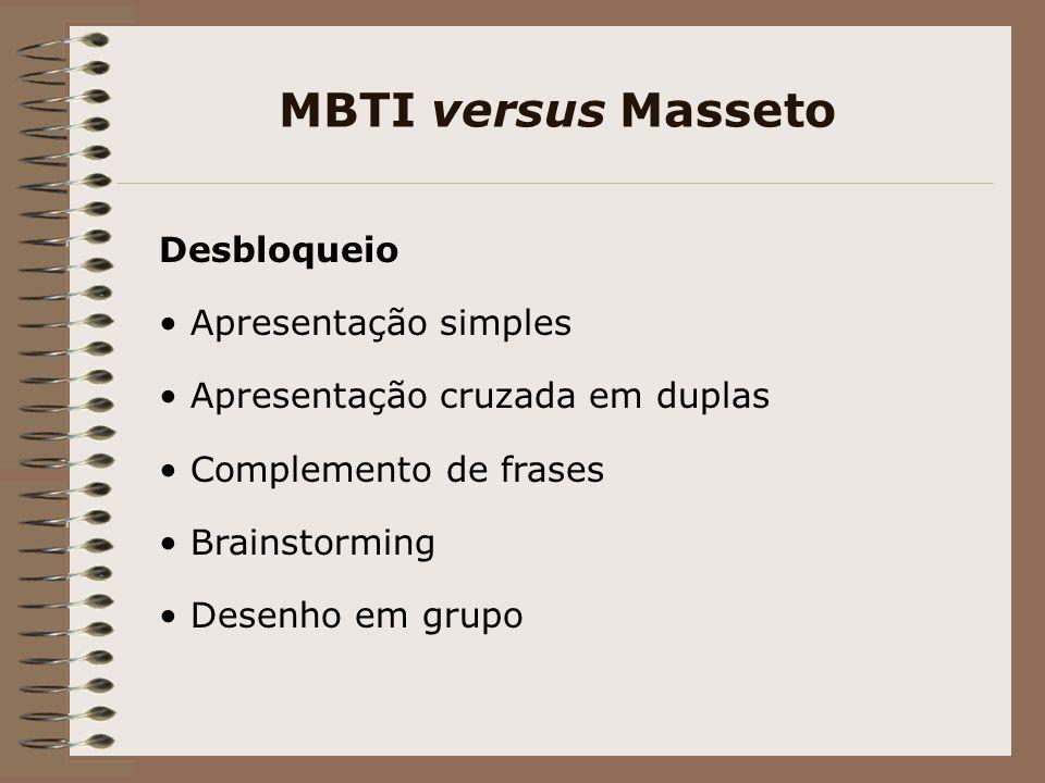 MBTI versus Masseto Desbloqueio Apresentação simples