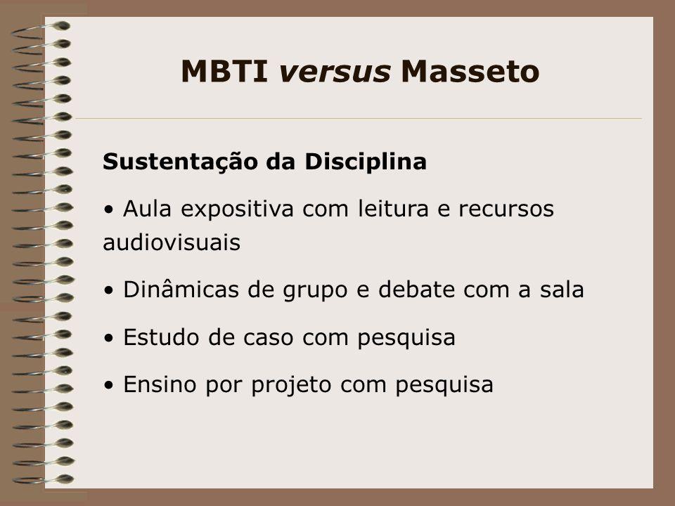 MBTI versus Masseto Sustentação da Disciplina
