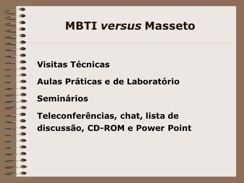 MBTI versus Masseto Visitas Técnicas Aulas Práticas e de Laboratório