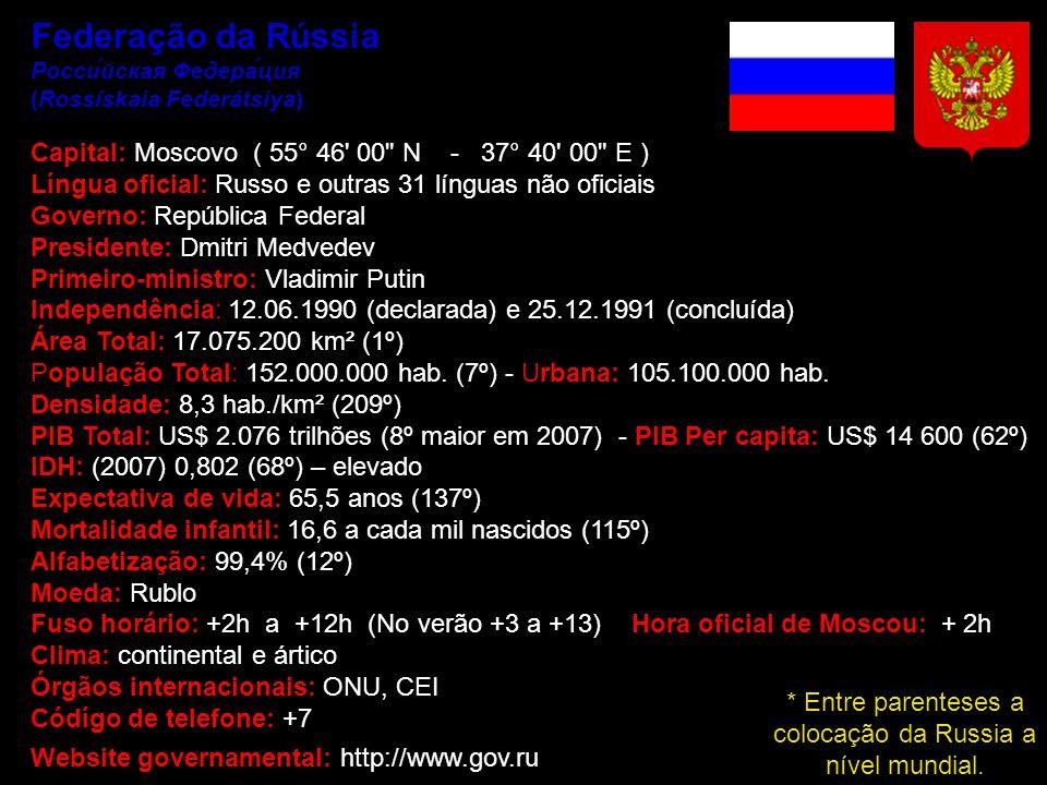 * Entre parenteses a colocação da Russia a nível mundial.