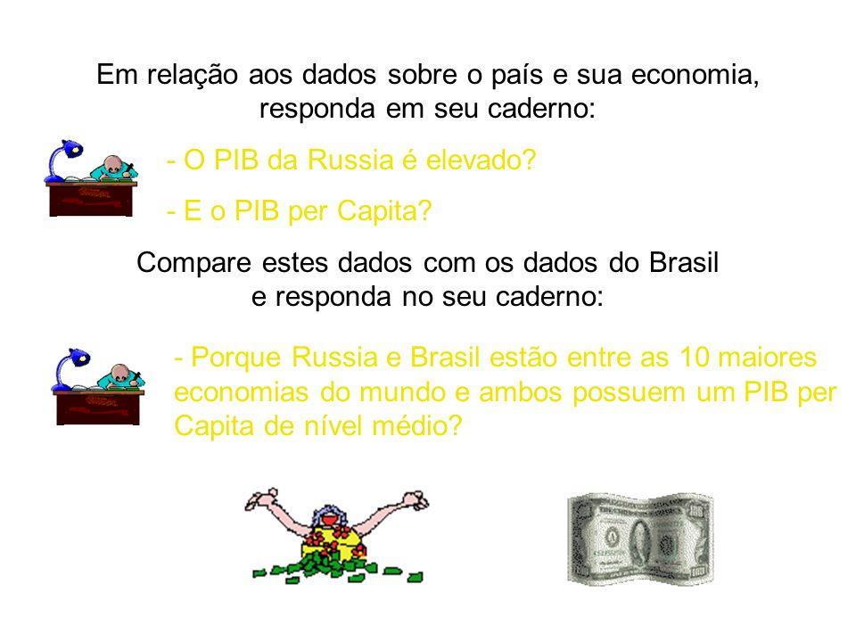 Compare estes dados com os dados do Brasil e responda no seu caderno: