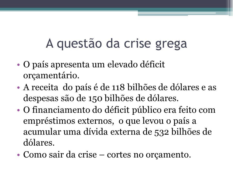 A questão da crise grega