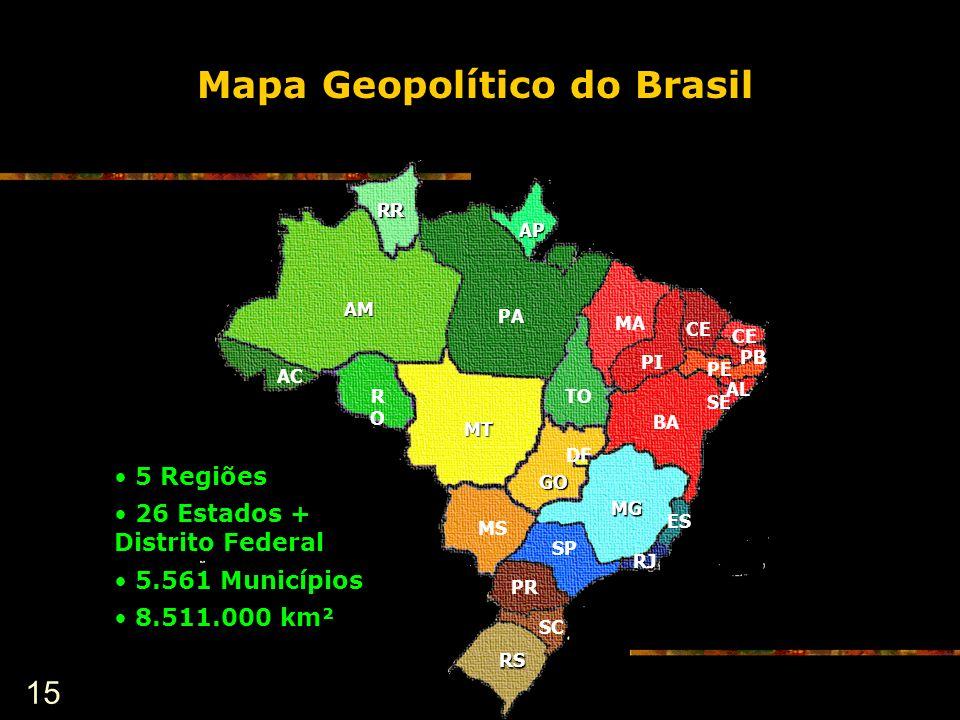 Mapa Geopolítico do Brasil