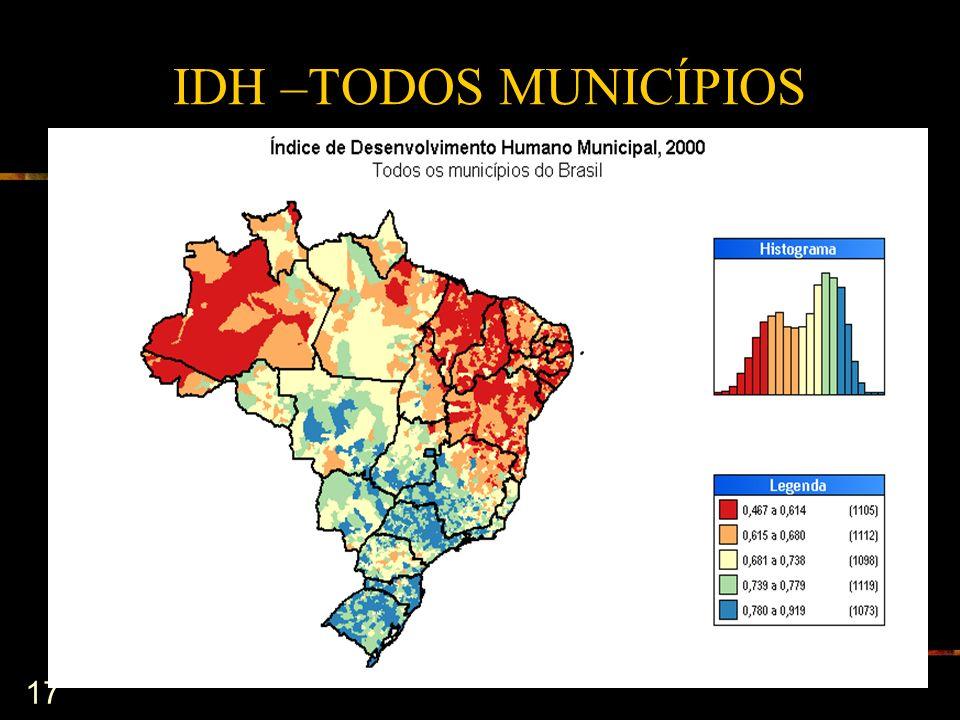 IDH –TODOS MUNICÍPIOS