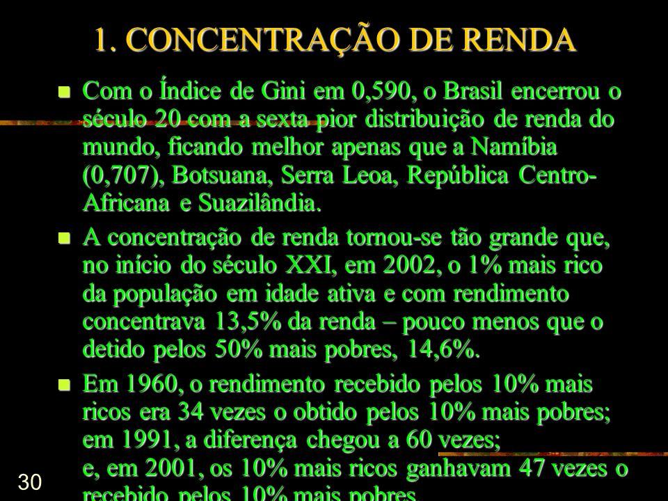 1. CONCENTRAÇÃO DE RENDA