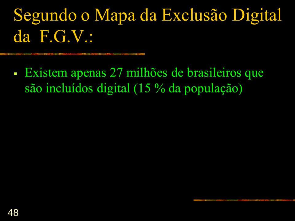 Segundo o Mapa da Exclusão Digital da F.G.V.: