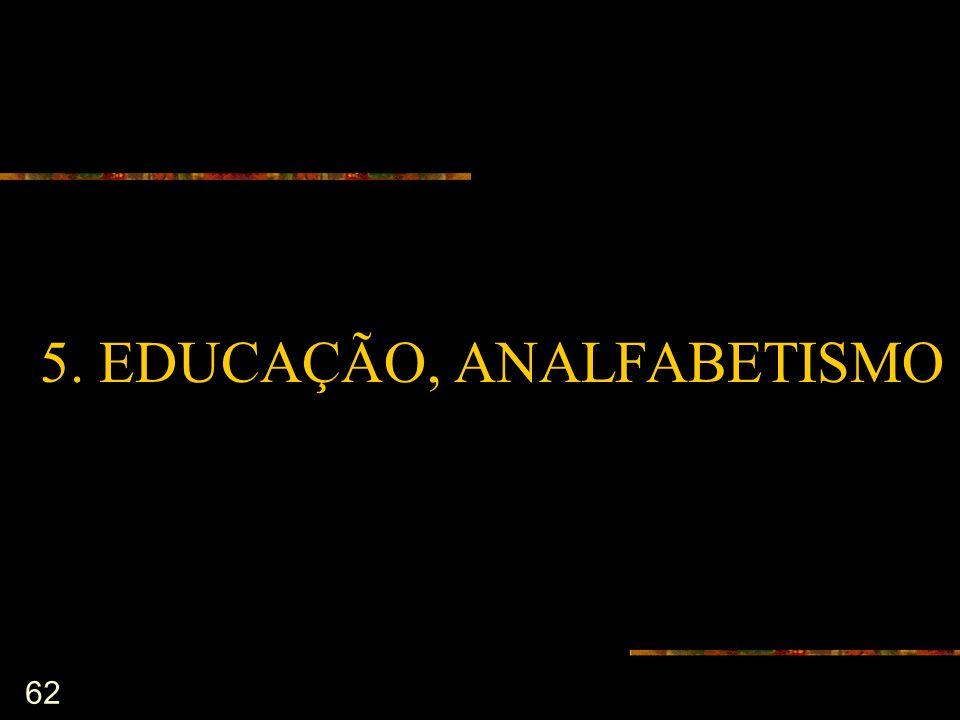 5. EDUCAÇÃO, ANALFABETISMO