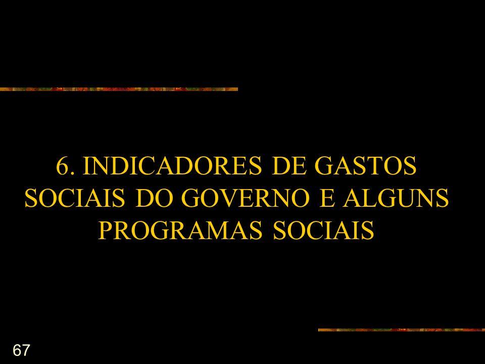 6. INDICADORES DE GASTOS SOCIAIS DO GOVERNO E ALGUNS PROGRAMAS SOCIAIS