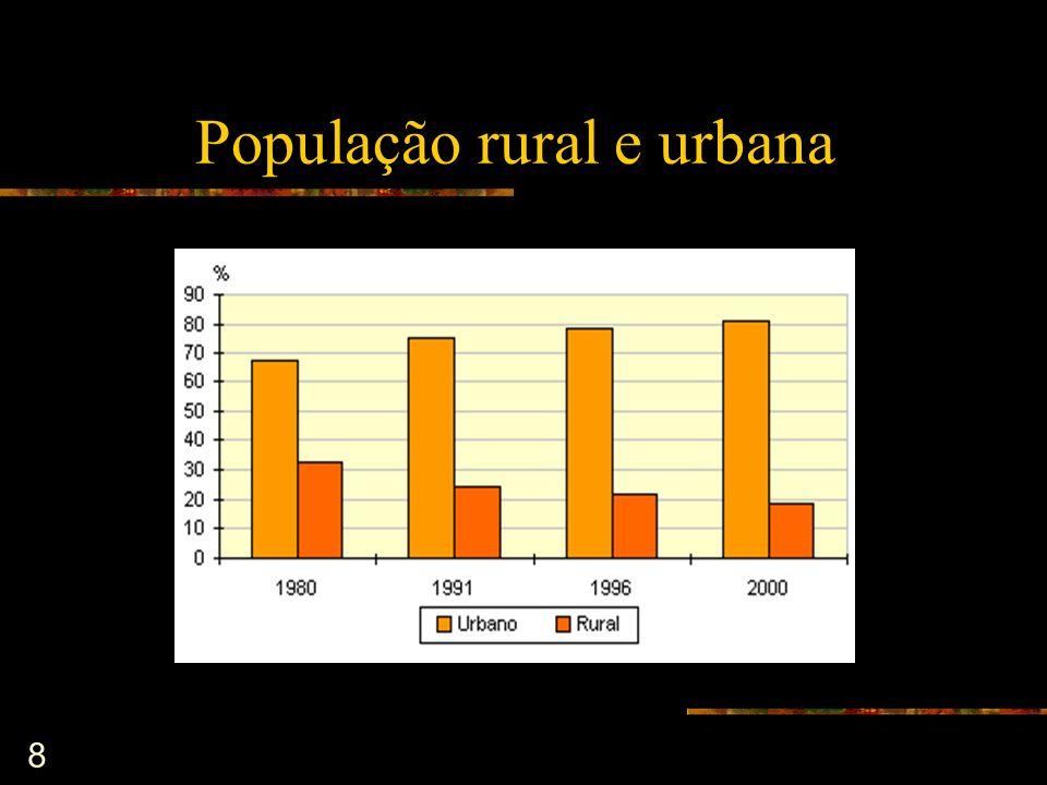 População rural e urbana