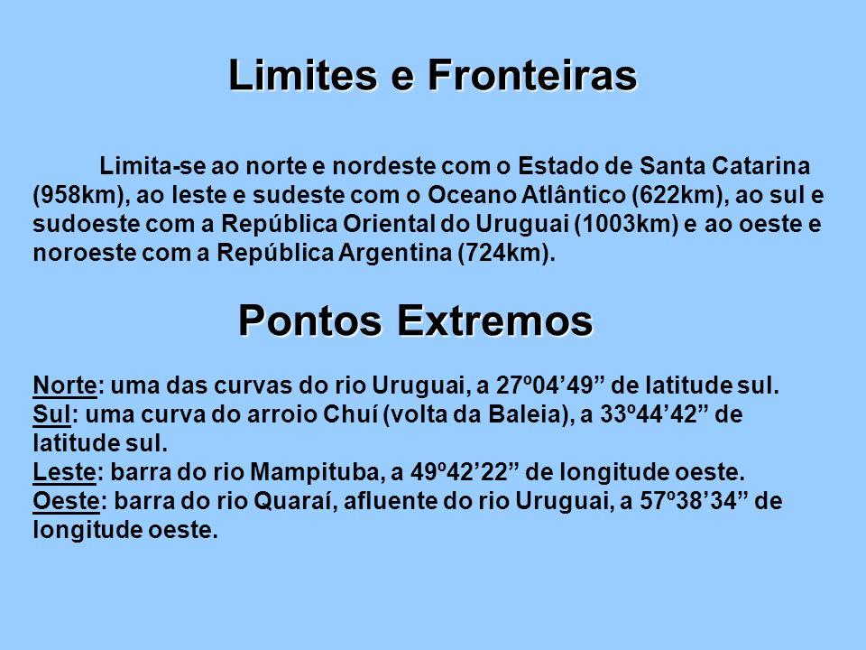 Limites e Fronteiras
