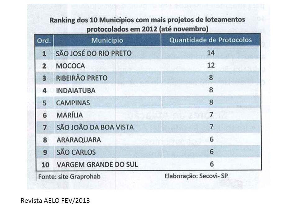 Revista AELO FEV/2013