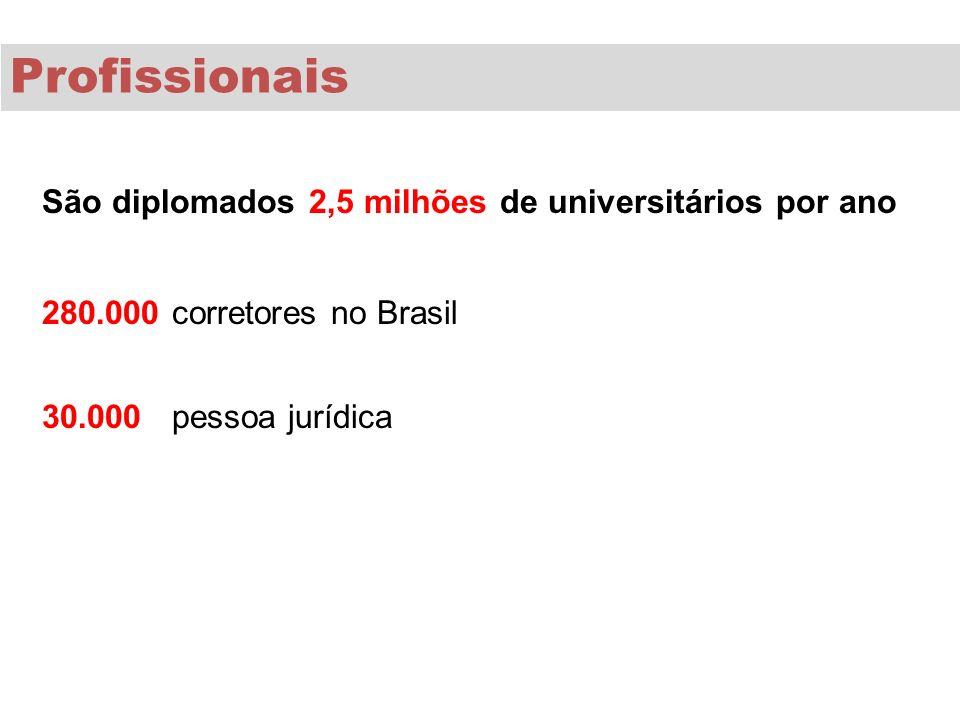 Profissionais São diplomados 2,5 milhões de universitários por ano