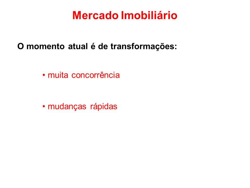 Mercado Imobiliário O momento atual é de transformações: