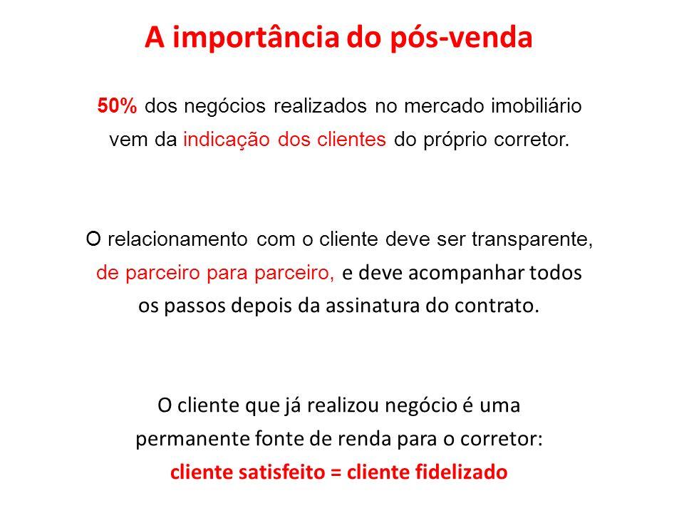 A importância do pós-venda cliente satisfeito = cliente fidelizado