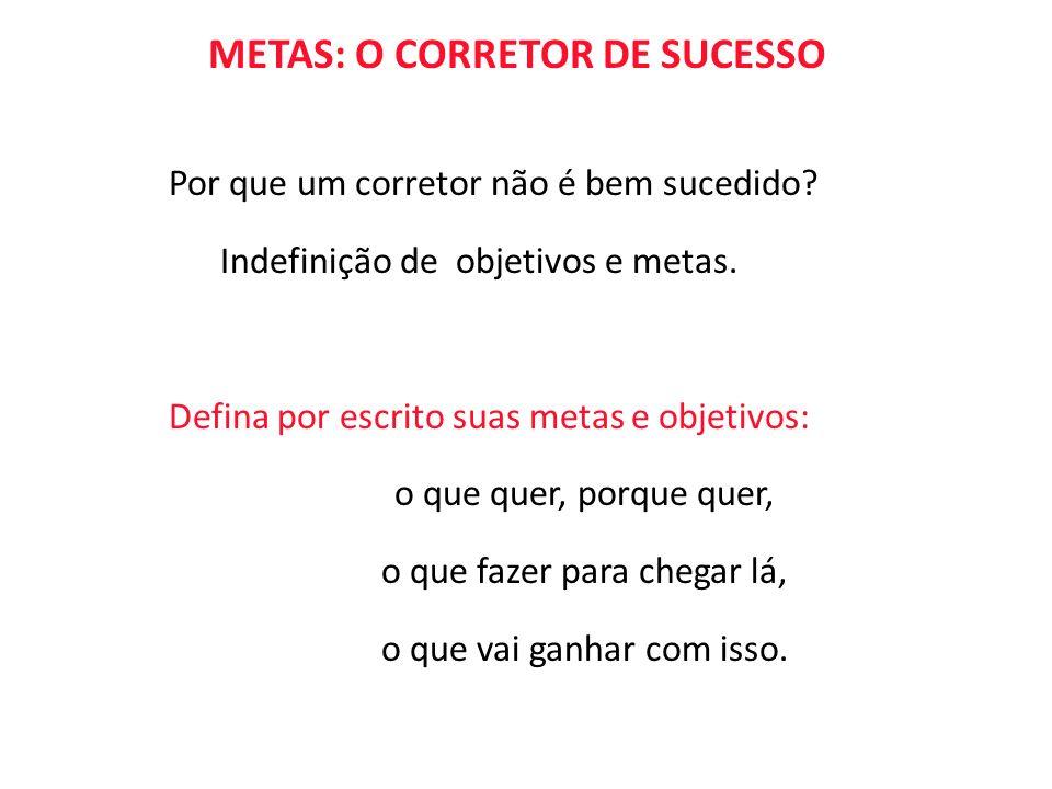 METAS: O CORRETOR DE SUCESSO