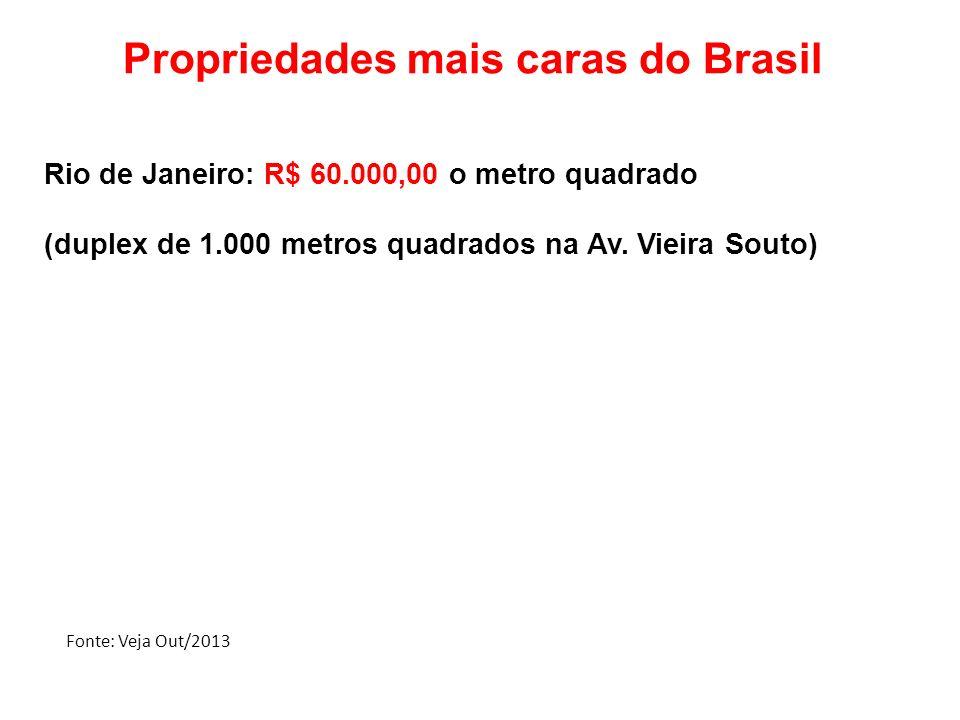 Propriedades mais caras do Brasil