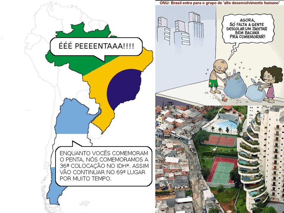 Apesar do relatório da ONU de 2007 apresentar o Brasil com um patamar elevado de IDH, ainda predomina no país uma enorme desigualdade socioeconô-mica e de desenvolvi-mento.