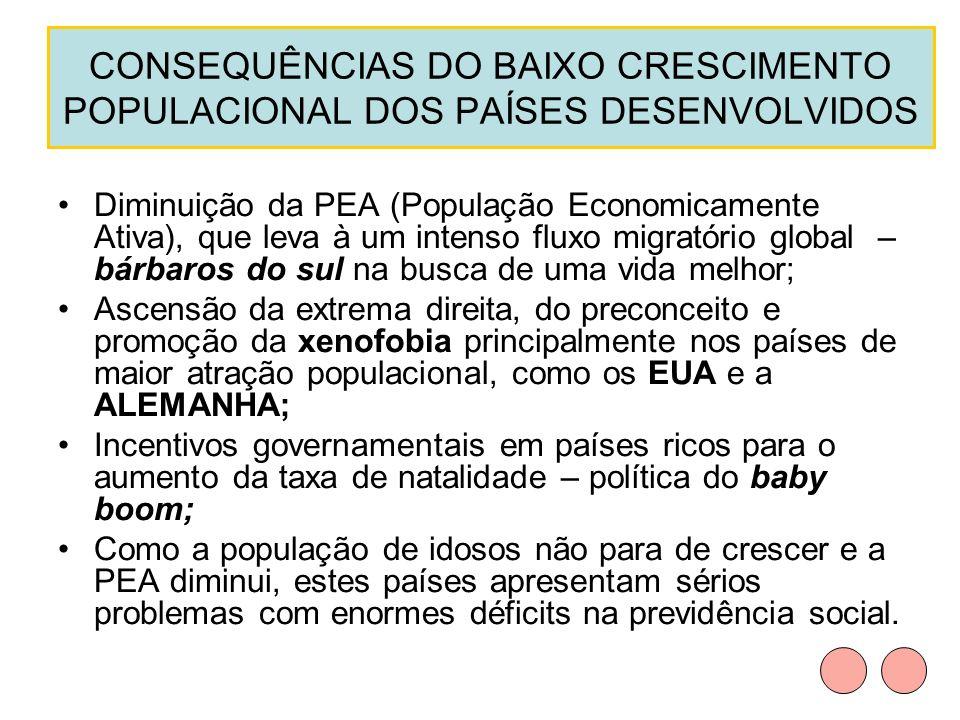 CONSEQUÊNCIAS DO BAIXO CRESCIMENTO POPULACIONAL DOS PAÍSES DESENVOLVIDOS