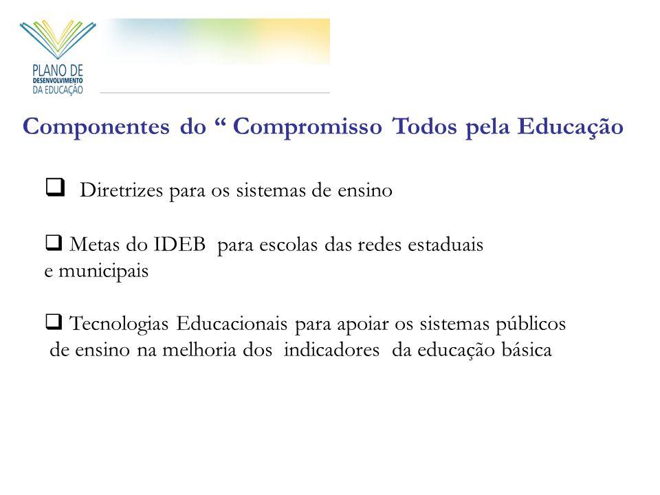 Componentes do Compromisso Todos pela Educação