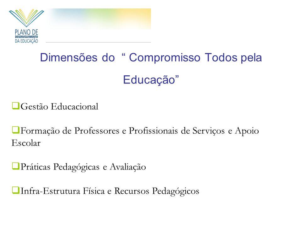 Dimensões do Compromisso Todos pela Educação