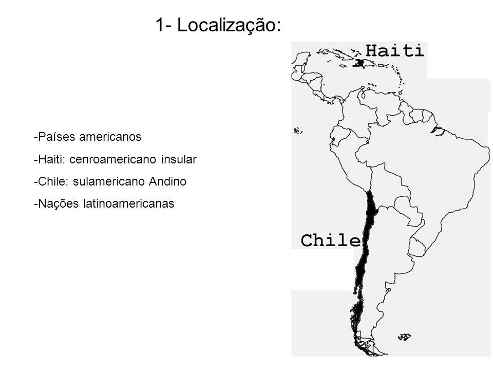 1- Localização: Países americanos Haiti: cenroamericano insular
