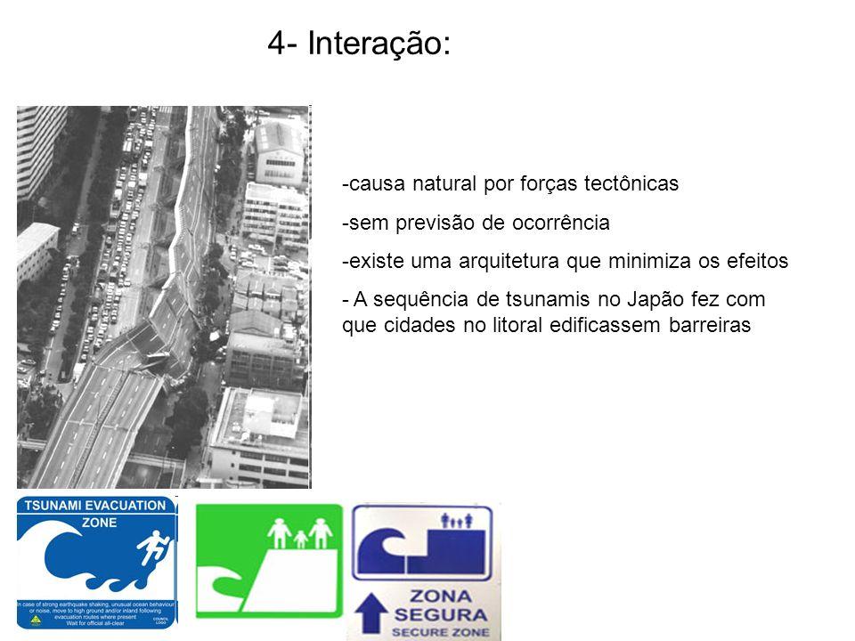 4- Interação: -causa natural por forças tectônicas