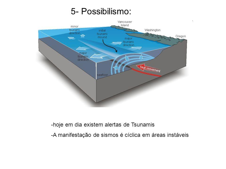 5- Possibilismo: -hoje em dia existem alertas de Tsunamis
