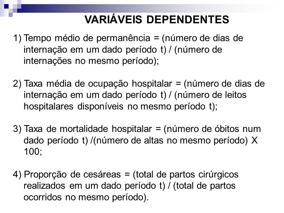 VARIÁVEIS DEPENDENTES