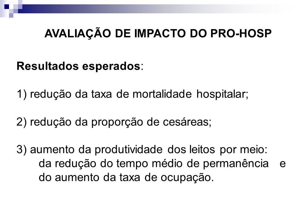 AVALIAÇÃO DE IMPACTO DO PRO-HOSP