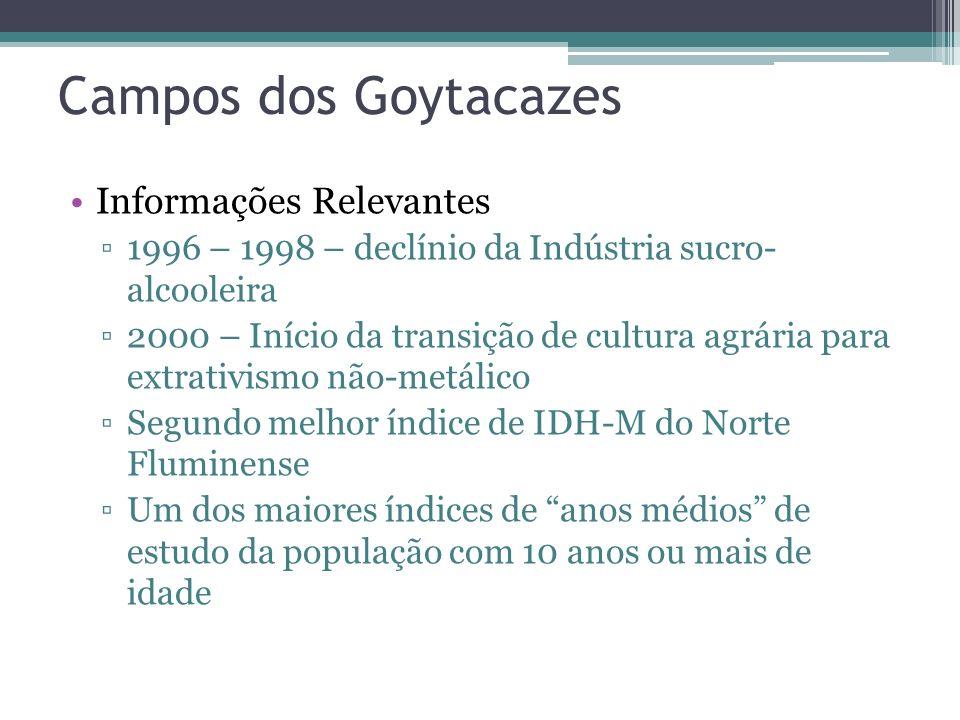 Campos dos Goytacazes Informações Relevantes