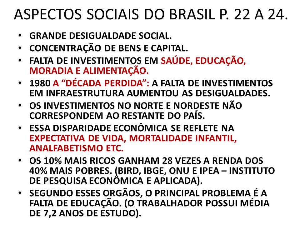 ASPECTOS SOCIAIS DO BRASIL P. 22 A 24.