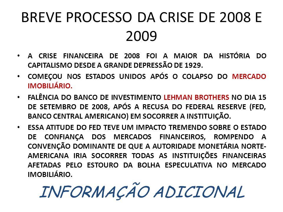 BREVE PROCESSO DA CRISE DE 2008 E 2009