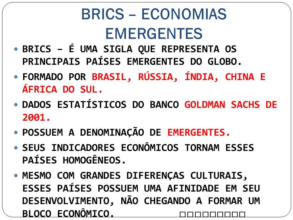 BRICS – ECONOMIAS EMERGENTES
