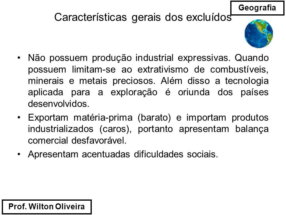Características gerais dos excluídos