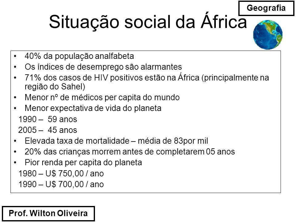 Situação social da África