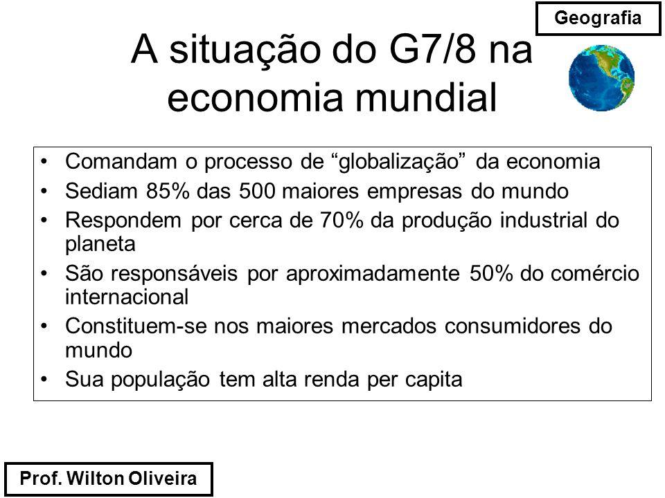 A situação do G7/8 na economia mundial