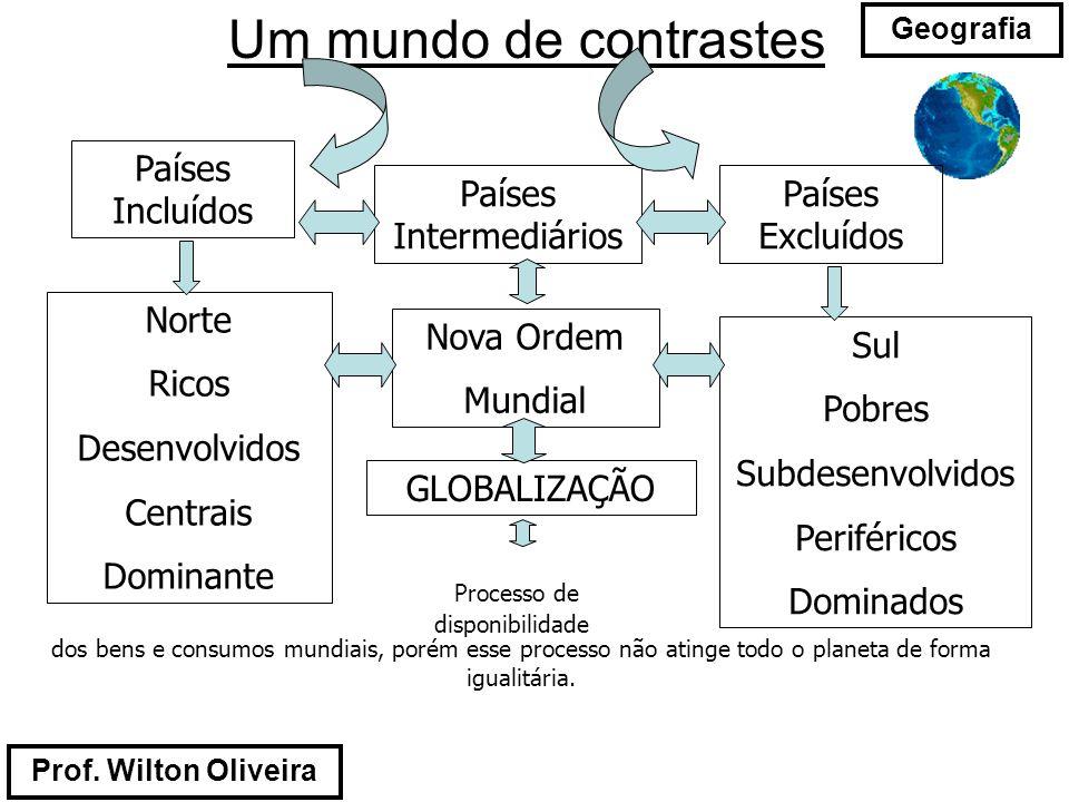 Um mundo de contrastes Países Incluídos Países Intermediários