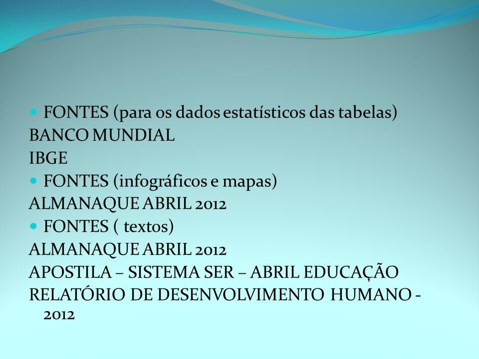 FONTES (para os dados estatísticos das tabelas)