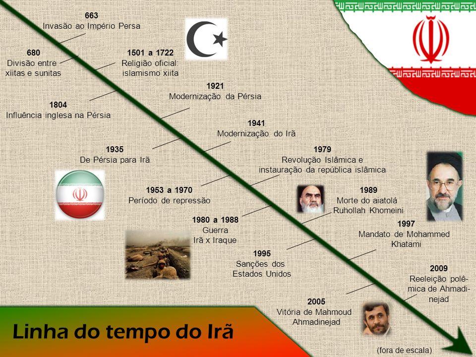 Linha do tempo do Irã 663 Invasão ao Império Persa 680 Divisão entre
