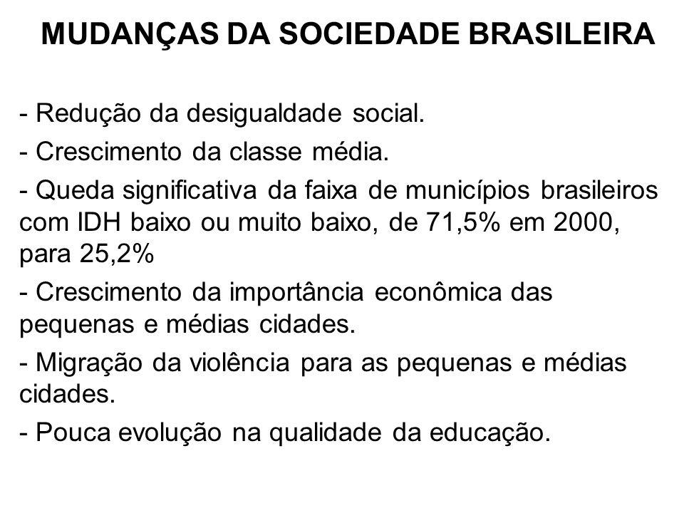 MUDANÇAS DA SOCIEDADE BRASILEIRA