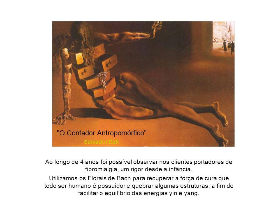 O Contador Antropomórfico . Salvador Dali