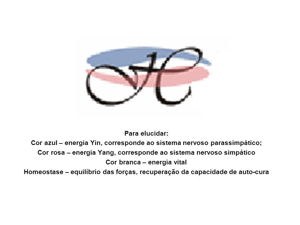 Cor azul – energia Yin, corresponde ao sistema nervoso parassimpático;