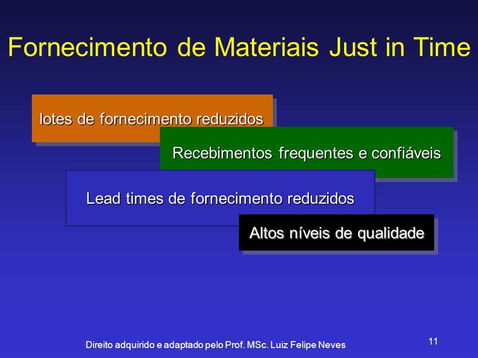 Fornecimento de Materiais Just in Time