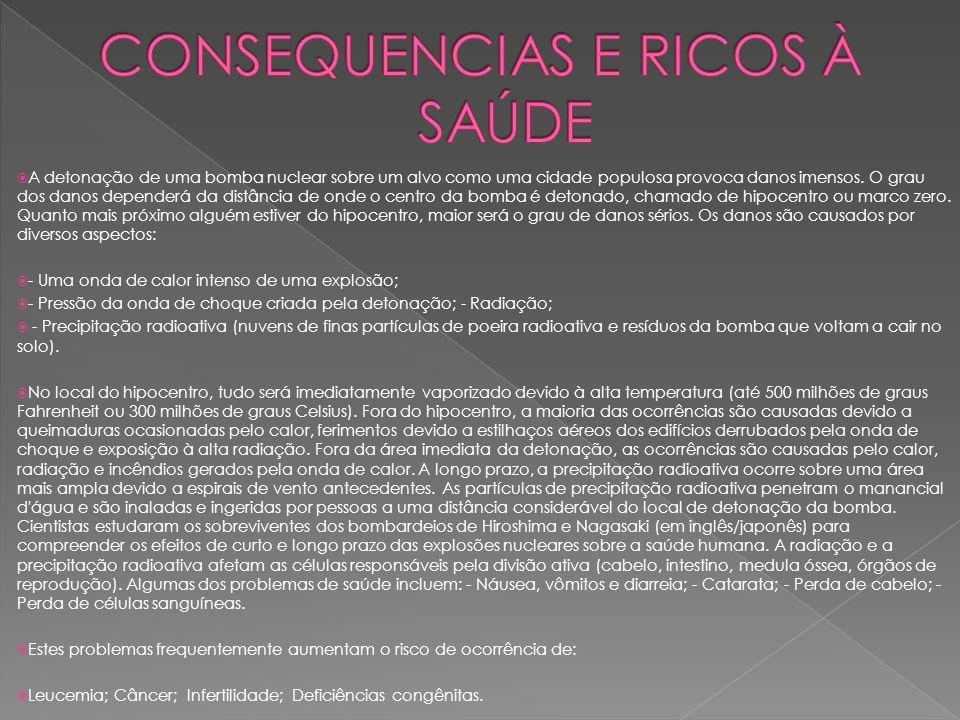 CONSEQUENCIAS E RICOS À SAÚDE