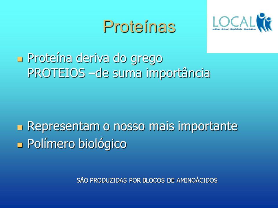 Proteínas Proteína deriva do grego PROTEIOS –de suma importância