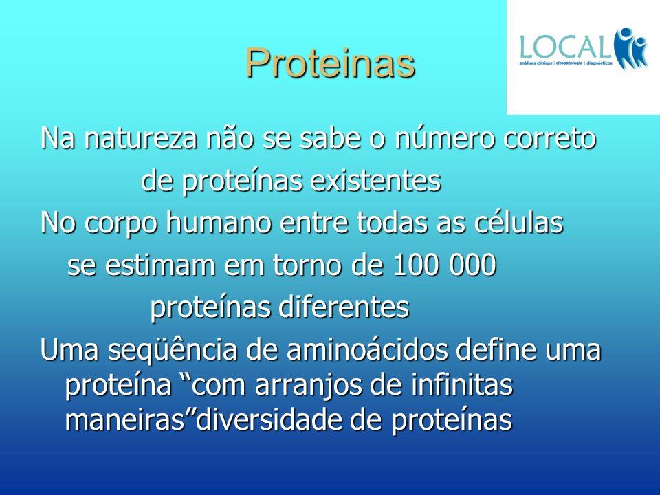 Proteinas Na natureza não se sabe o número correto