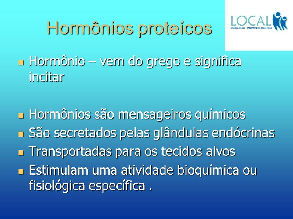Hormônios proteícos Hormônio – vem do grego e significa incitar